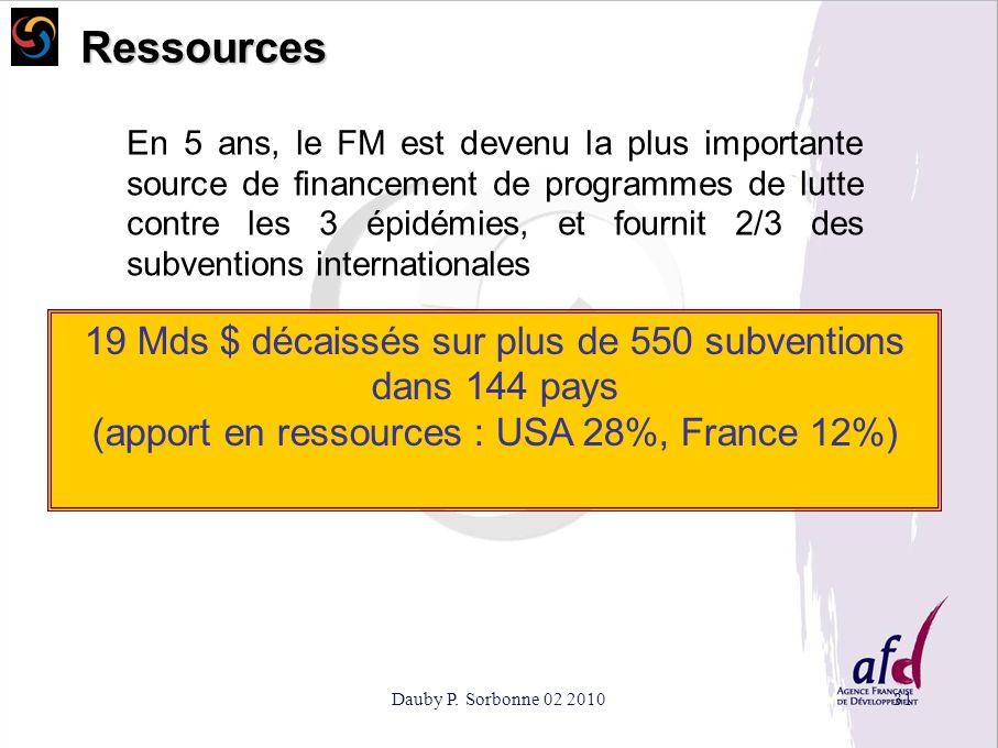 Dauby P. Sorbonne 02 201031 Ressources En 5 ans, le FM est devenu la plus importante source de financement de programmes de lutte contre les 3 épidémi
