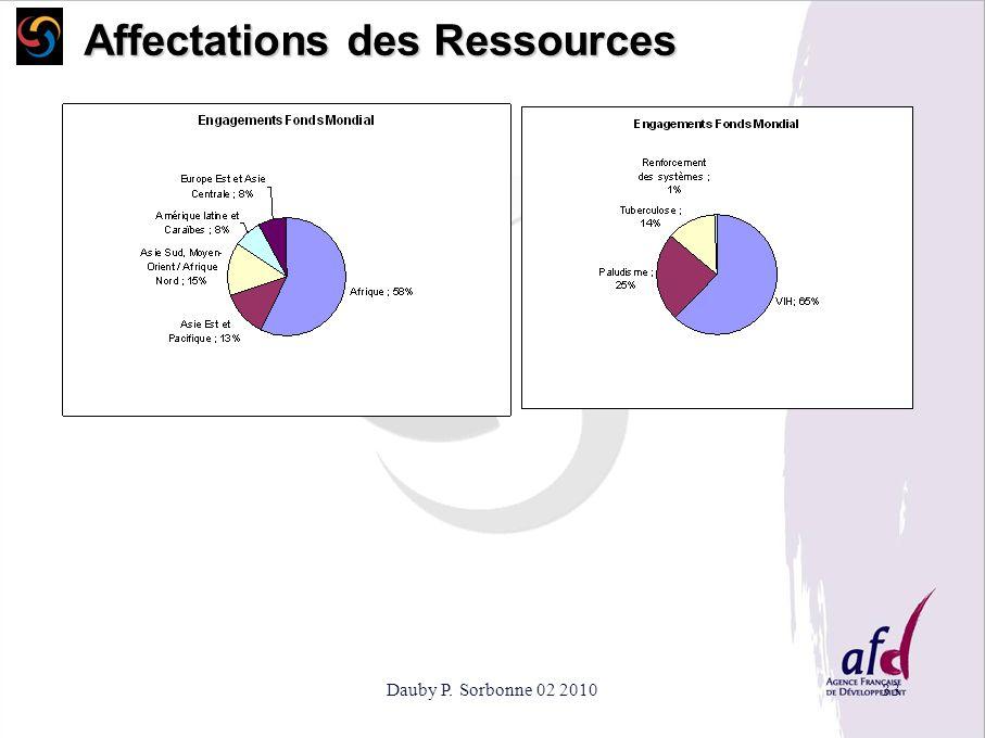 Dauby P. Sorbonne 02 201033 Affectations des Ressources