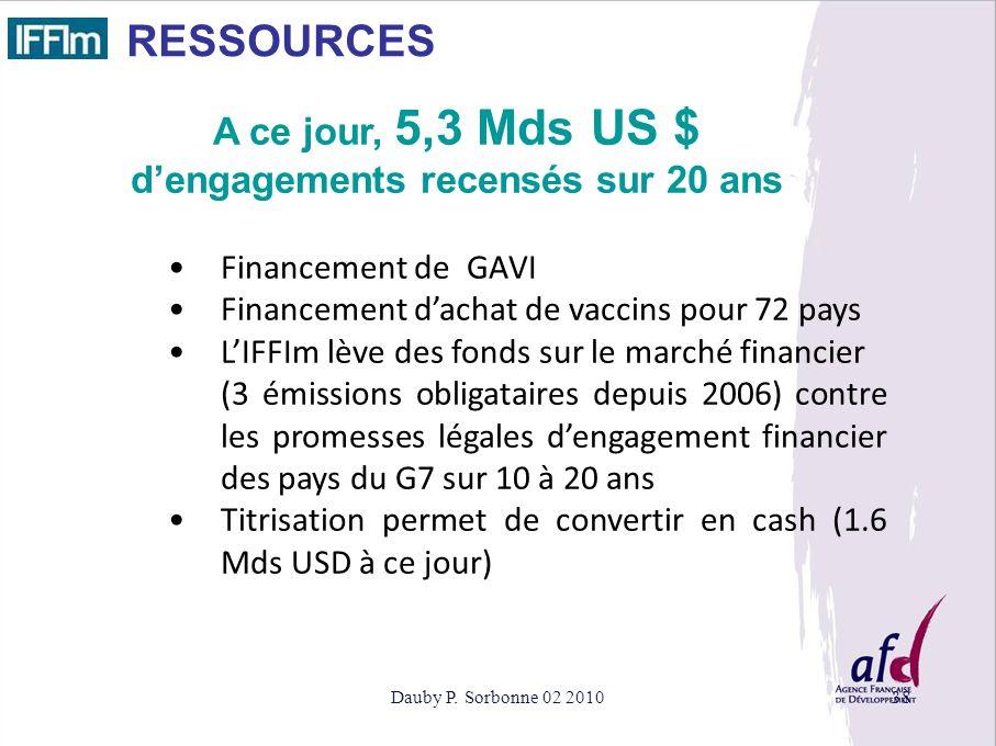 Dauby P. Sorbonne 02 201038 RESSOURCES A ce jour, 5,3 Mds US $ dengagements recensés sur 20 ans Financement de GAVI Financement dachat de vaccins pour