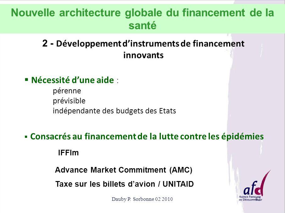 Dauby P. Sorbonne 02 201042 Nouvelle architecture globale du financement de la santé 2 - Développement dinstruments de financement innovants Nécessité