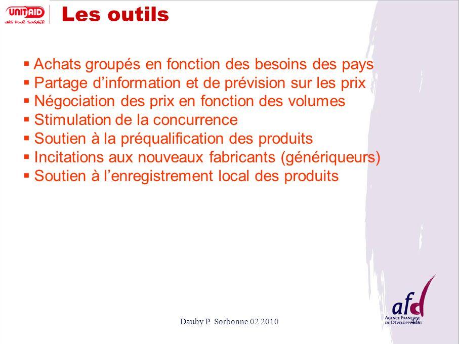 Dauby P. Sorbonne 02 201046 Les outils Achats groupés en fonction des besoins des pays Partage dinformation et de prévision sur les prix Négociation d