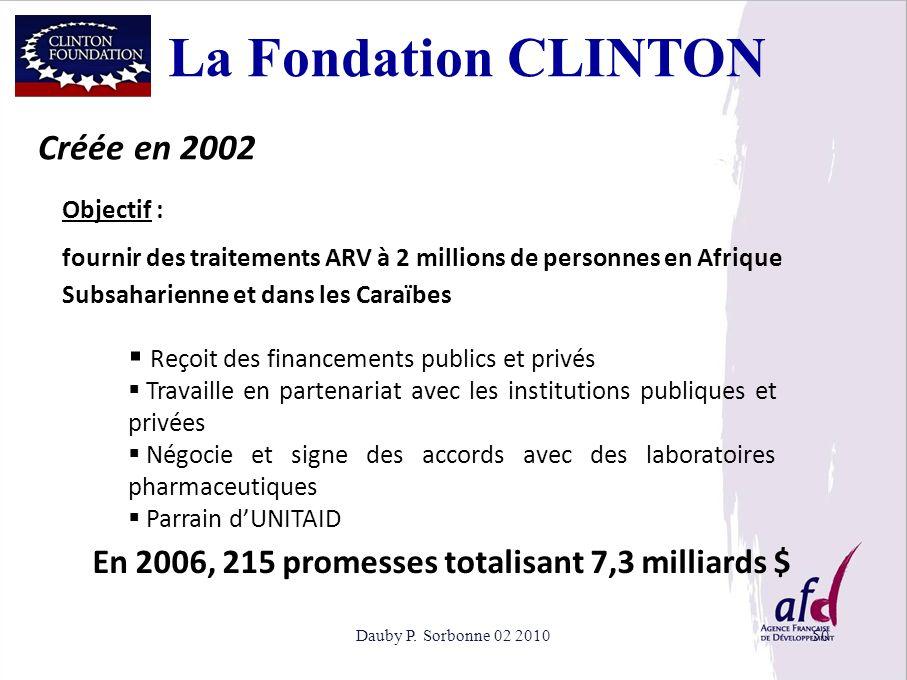 Dauby P. Sorbonne 02 201050 La Fondation CLINTON Reçoit des financements publics et privés Travaille en partenariat avec les institutions publiques et