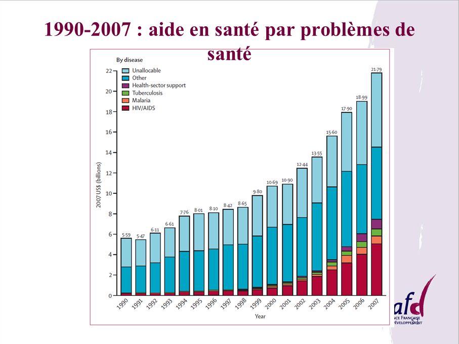Dauby P. Sorbonne 02 201051 1990-2007 : aide en santé par problèmes de santé