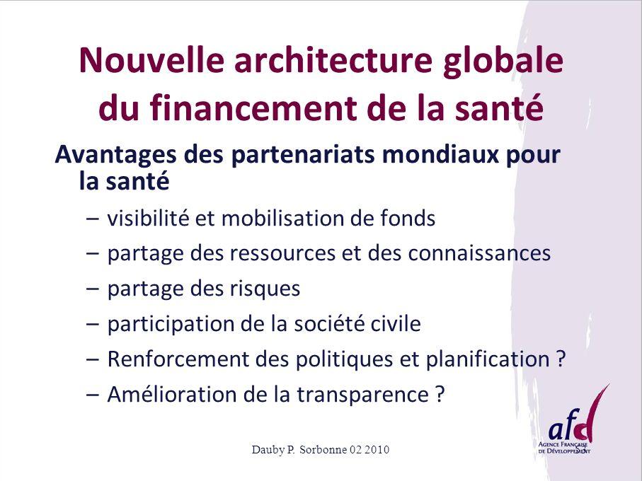 Dauby P. Sorbonne 02 201053 Nouvelle architecture globale du financement de la santé Avantages des partenariats mondiaux pour la santé –visibilité et