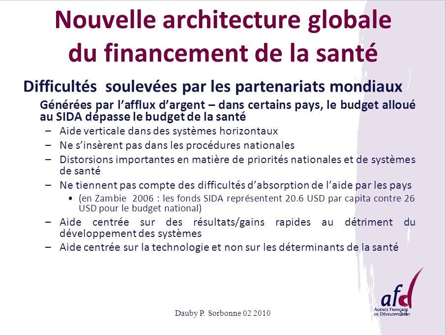 Dauby P. Sorbonne 02 201054 Difficultés soulevées par les partenariats mondiaux Générées par lafflux dargent – dans certains pays, le budget alloué au