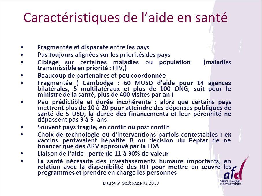 Dauby P. Sorbonne 02 201055 Caractéristiques de laide en santé Fragmentée et disparate entre les pays Pas toujours alignées sur les priorités des pays