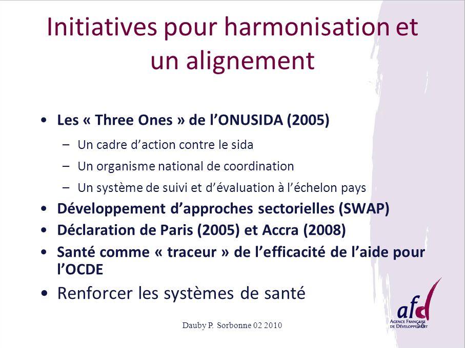 Dauby P. Sorbonne 02 201056 Initiatives pour harmonisation et un alignement Les « Three Ones » de lONUSIDA (2005) –Un cadre daction contre le sida –Un