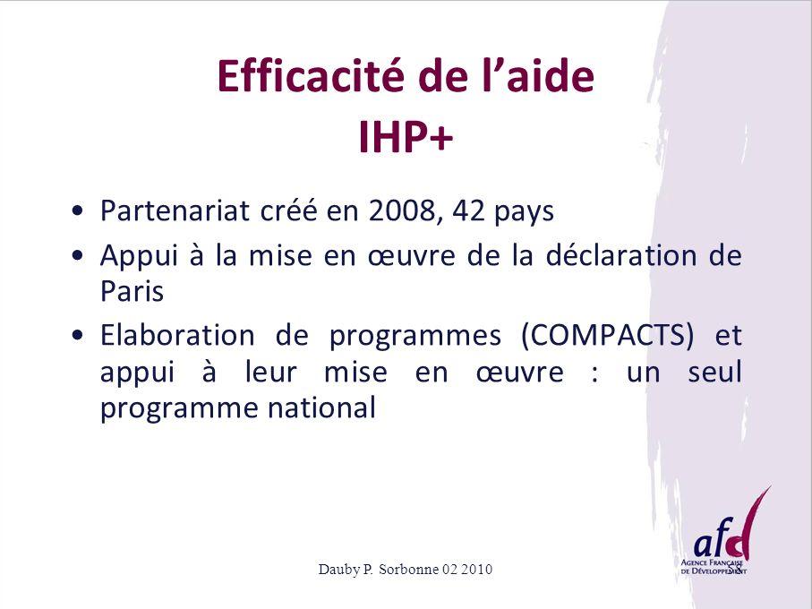 Dauby P. Sorbonne 02 201058 Efficacité de laide IHP+ Partenariat créé en 2008, 42 pays Appui à la mise en œuvre de la déclaration de Paris Elaboration