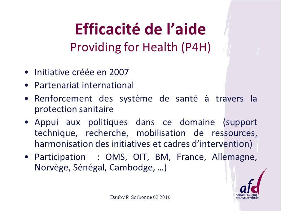 Dauby P. Sorbonne 02 201060 Efficacité de laide Providing for Health (P4H) Initiative créée en 2007 Partenariat international Renforcement des système