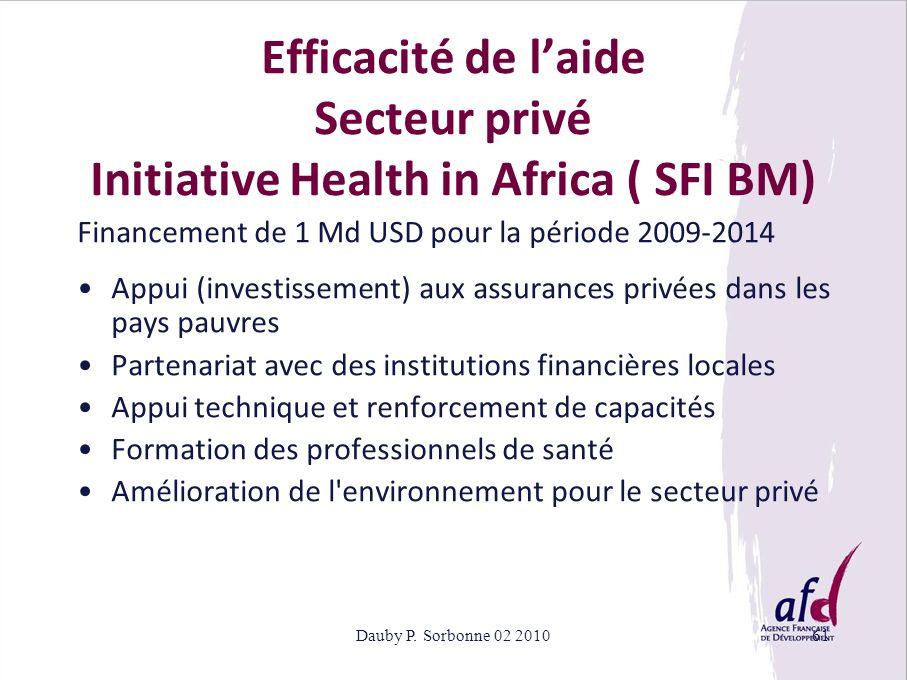 Dauby P. Sorbonne 02 201061 Efficacité de laide Secteur privé Initiative Health in Africa ( SFI BM) Financement de 1 Md USD pour la période 2009-2014