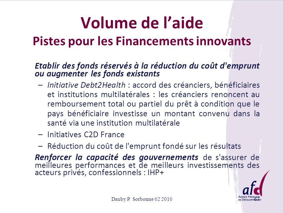 Dauby P. Sorbonne 02 201063 Volume de laide Pistes pour les Financements innovants Etablir des fonds réservés à la réduction du coût d'emprunt ou augm