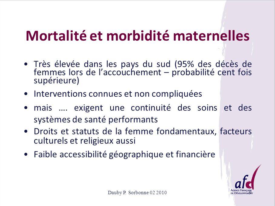 Dauby P. Sorbonne 02 20109 Mortalité et morbidité maternelles Très élevée dans les pays du sud (95% des décès de femmes lors de laccouchement – probab