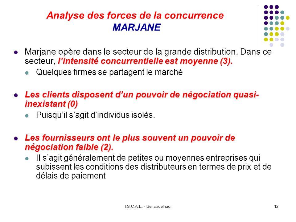 I.S.C.A.E. - Benabdelhadi12 Analyse des forces de la concurrence MARJANE lintensité concurrentielle est moyenne (3). Marjane opère dans le secteur de