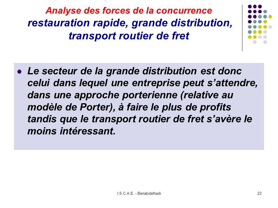 I.S.C.A.E. - Benabdelhadi23 Analyse des forces de la concurrence restauration rapide, grande distribution, transport routier de fret Le secteur de la