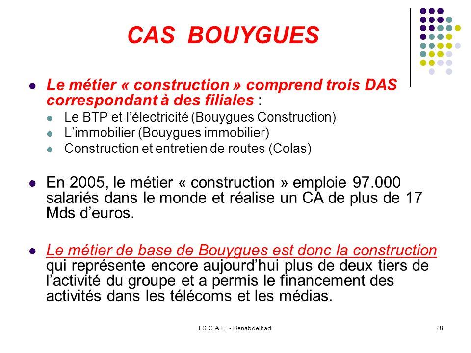 I.S.C.A.E. - Benabdelhadi28 CAS BOUYGUES Le métier « construction » comprend trois DAS correspondant à des filiales : Le BTP et lélectricité (Bouygues