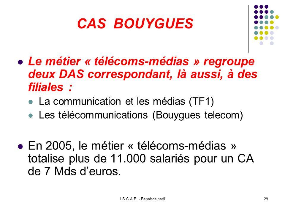 I.S.C.A.E. - Benabdelhadi29 CAS BOUYGUES Le métier « télécoms-médias » regroupe deux DAS correspondant, là aussi, à des filiales : La communication et