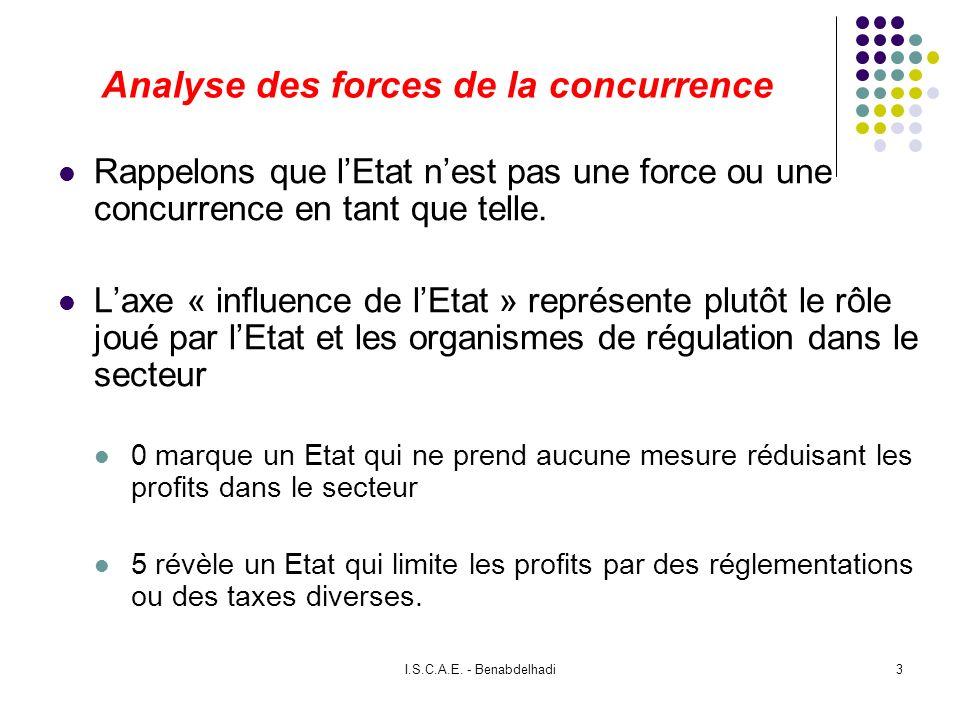 I.S.C.A.E. - Benabdelhadi3 Analyse des forces de la concurrence Rappelons que lEtat nest pas une force ou une concurrence en tant que telle. Laxe « in