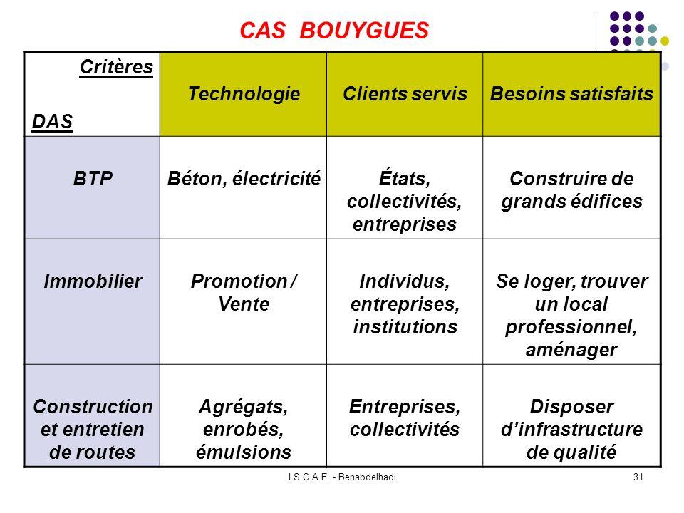 I.S.C.A.E. - Benabdelhadi31 CAS BOUYGUES Critères DAS TechnologieClients servisBesoins satisfaits BTPBéton, électricitéÉtats, collectivités, entrepris