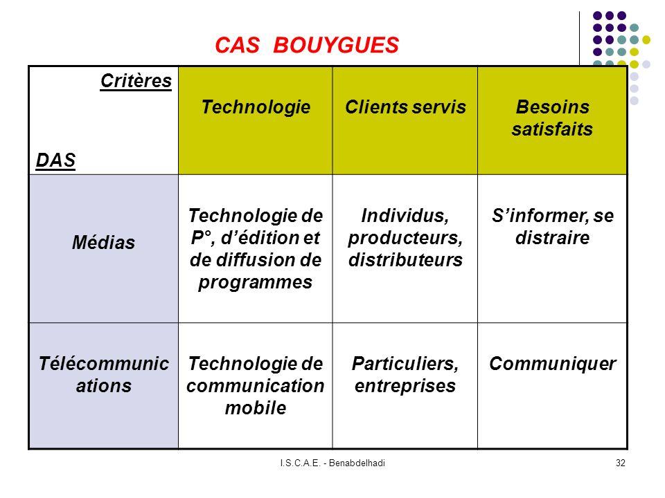I.S.C.A.E. - Benabdelhadi32 CAS BOUYGUES Critères DAS TechnologieClients servisBesoins satisfaits Médias Technologie de P°, dédition et de diffusion d