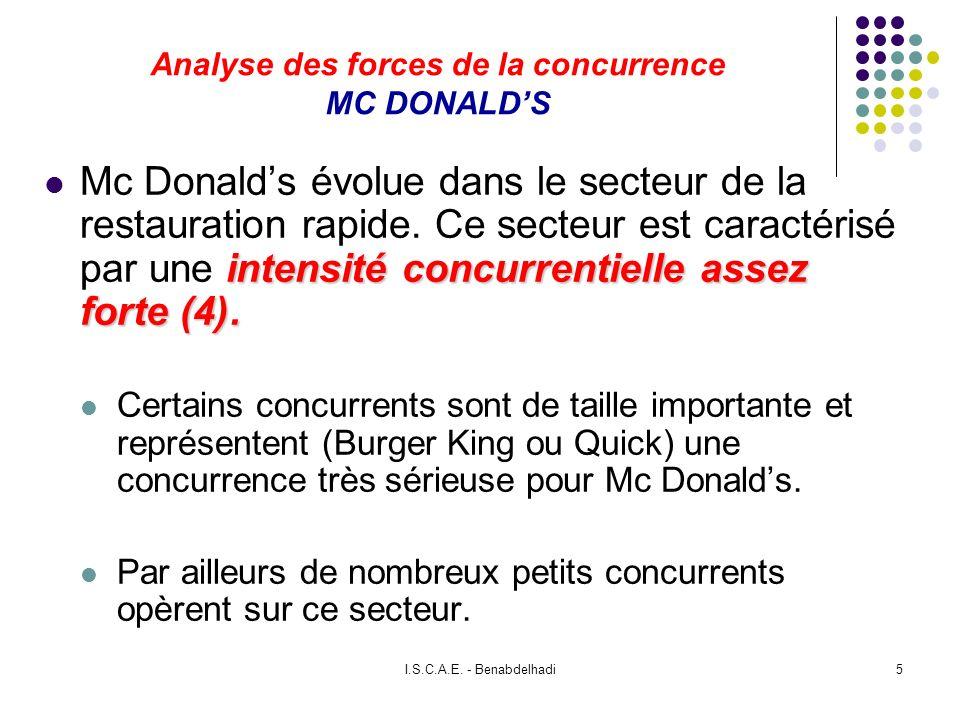 I.S.C.A.E. - Benabdelhadi5 Analyse des forces de la concurrence MC DONALDS intensité concurrentielle assez forte (4). Mc Donalds évolue dans le secteu