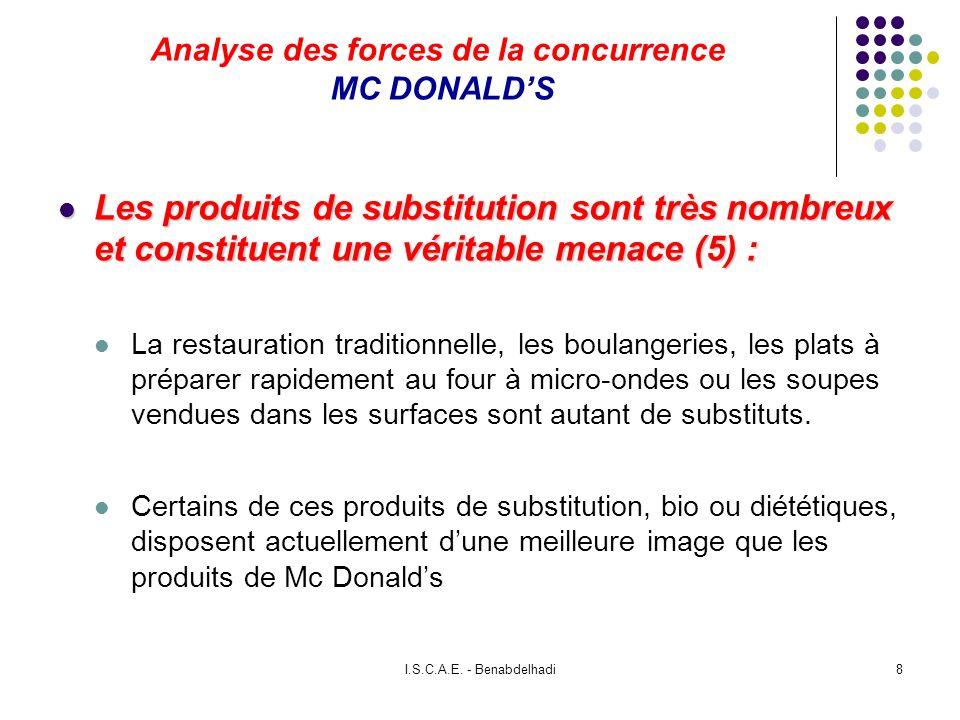 I.S.C.A.E. - Benabdelhadi8 Analyse des forces de la concurrence MC DONALDS Les produits de substitution sont très nombreux et constituent une véritabl