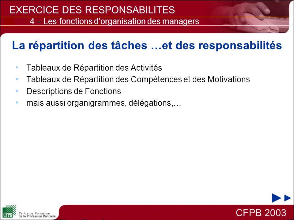 La répartition des tâches …et des responsabilités Tableaux de Répartition des Activités Tableaux de Répartition des Compétences et des Motivations Des
