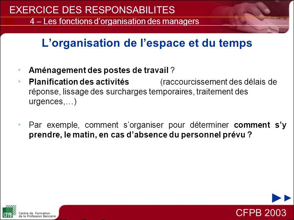 Lorganisation de lespace et du temps Aménagement des postes de travail ? Planification des activités (raccourcissement des délais de réponse, lissage