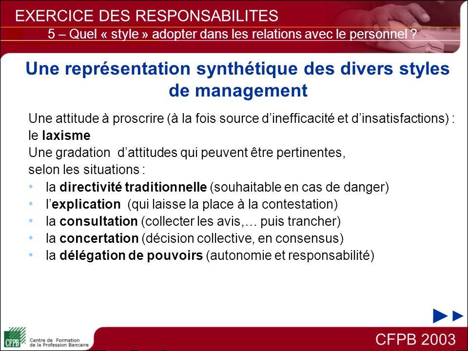 Une représentation synthétique des divers styles de management Une attitude à proscrire (à la fois source dinefficacité et dinsatisfactions) : le laxi