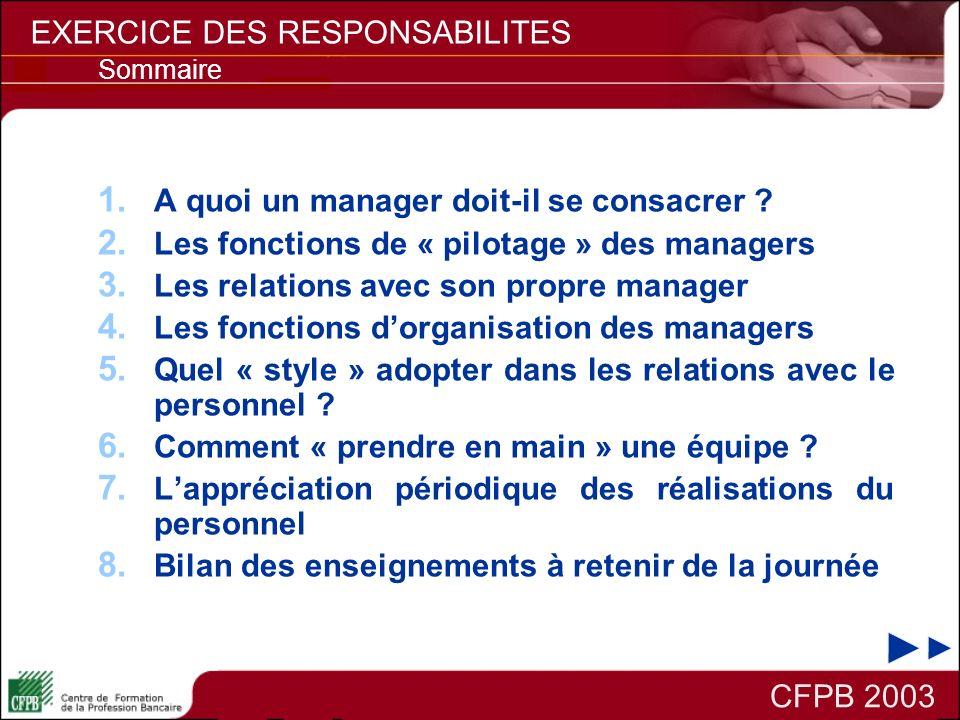 Sommaire 1. A quoi un manager doit-il se consacrer ? 2. Les fonctions de « pilotage » des managers 3. Les relations avec son propre manager 4. Les fon