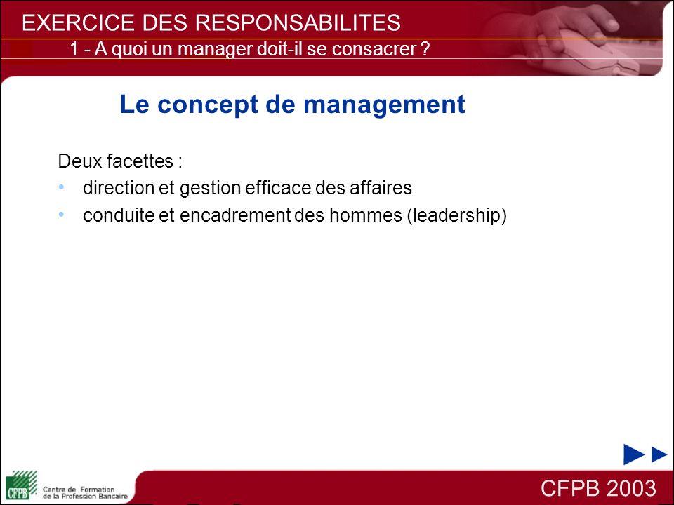 Le concept de management Deux facettes : direction et gestion efficace des affaires conduite et encadrement des hommes (leadership) CFPB 2003 EXERCICE