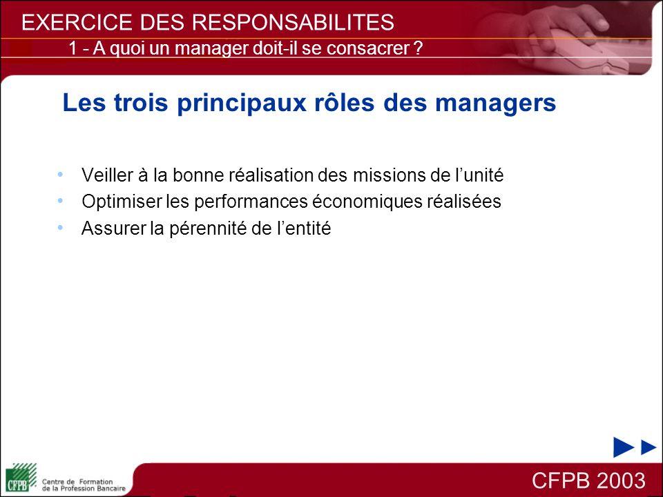 Les trois principaux rôles des managers Veiller à la bonne réalisation des missions de lunité Optimiser les performances économiques réalisées Assurer