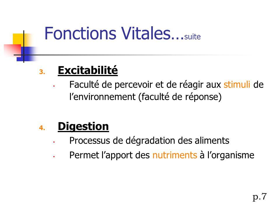 Fonctions Vitales… suite 3. Excitabilité Faculté de percevoir et de réagir aux stimuli de lenvironnement (faculté de réponse) 4. Digestion Processus d