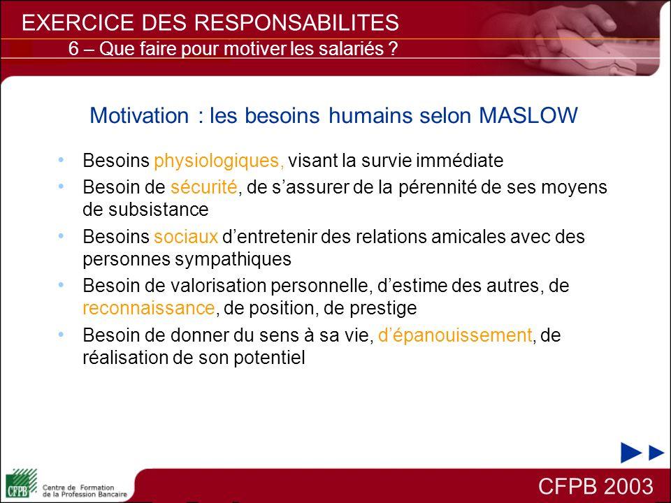 CFPB 2003 EXERCICE DES RESPONSABILITES 6 – Que faire pour motiver les salariés ? Besoins physiologiques, visant la survie immédiate Besoin de sécurité