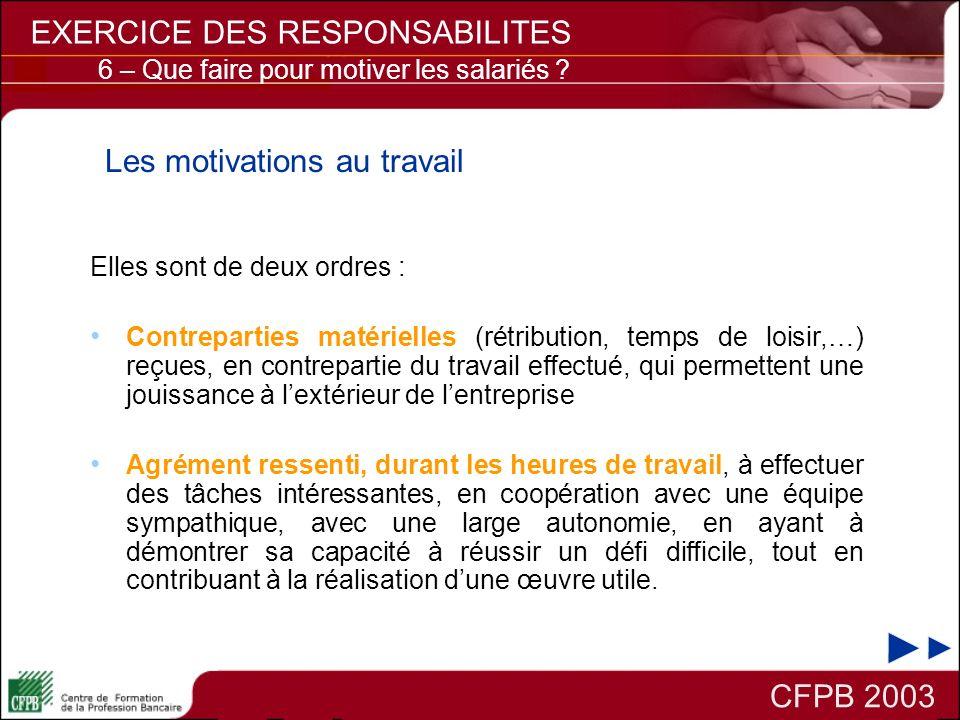 CFPB 2003 EXERCICE DES RESPONSABILITES Les motivations au travail Elles sont de deux ordres : Contreparties matérielles (rétribution, temps de loisir,