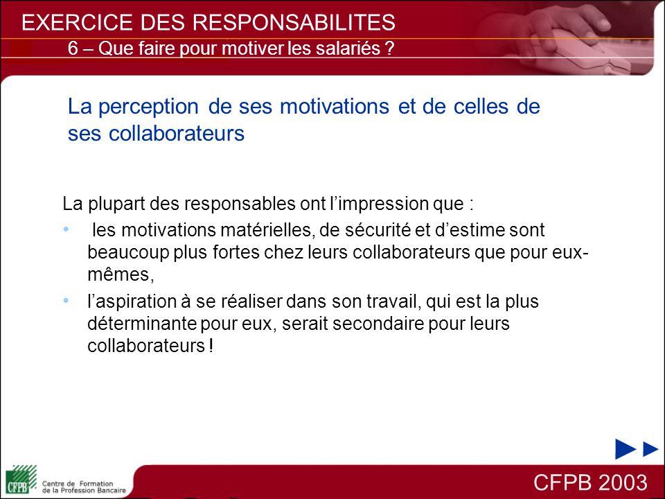 CFPB 2003 EXERCICE DES RESPONSABILITES La plupart des responsables ont limpression que : les motivations matérielles, de sécurité et destime sont beau