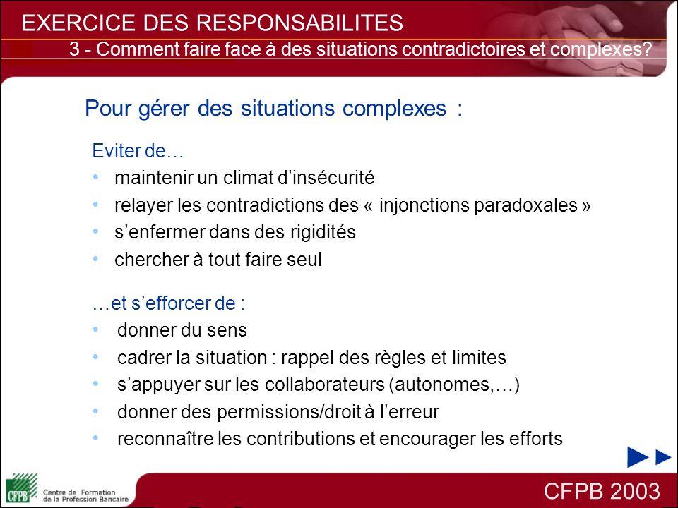 CFPB 2003 EXERCICE DES RESPONSABILITES Pour gérer des situations complexes : …et sefforcer de : donner du sens cadrer la situation : rappel des règles