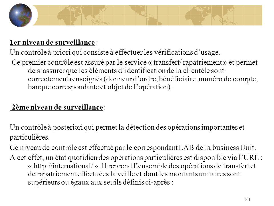 31 1er niveau de surveillance : Un contrôle à priori qui consiste à effectuer les vérifications dusage. Ce premier contrôle est assuré par le service