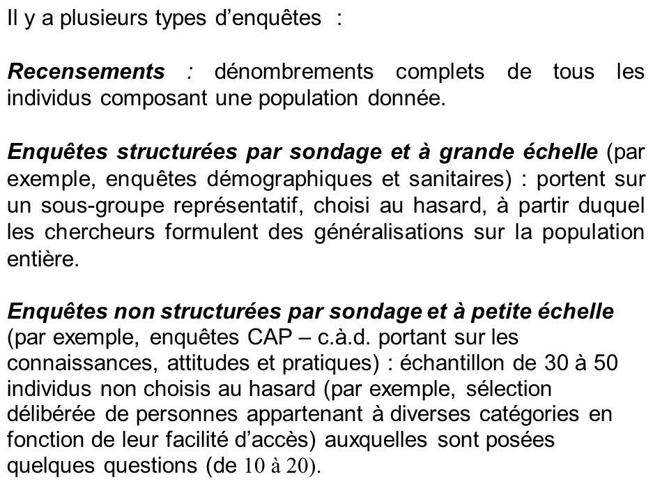 Il y a plusieurs types denquêtes : Recensements : dénombrements complets de tous les individus composant une population donnée. Enquêtes structurées p