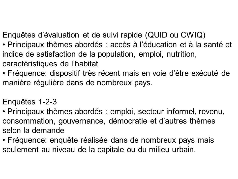 Enquêtes dévaluation et de suivi rapide (QUID ou CWIQ) Principaux thèmes abordés : accès à léducation et à la santé et indice de satisfaction de la po