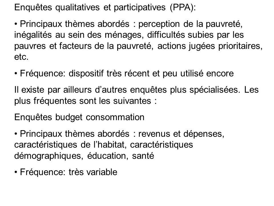 Enquêtes qualitatives et participatives (PPA): Principaux thèmes abordés : perception de la pauvreté, inégalités au sein des ménages, difficultés subi