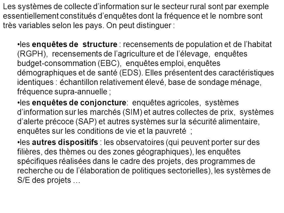 Les systèmes de collecte dinformation sur le secteur rural sont par exemple essentiellement constitués denquêtes dont la fréquence et le nombre sont t