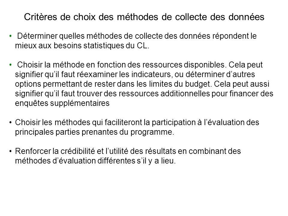 Critères de choix des méthodes de collecte des données Déterminer quelles méthodes de collecte des données répondent le mieux aux besoins statistiques