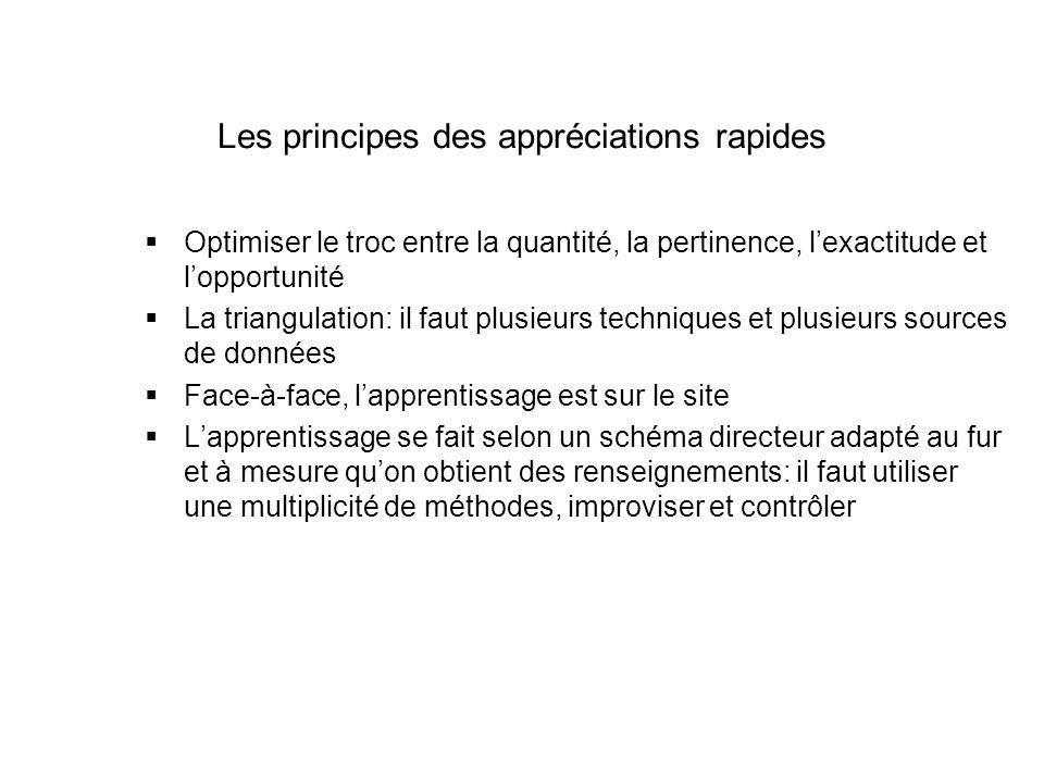Les principes des appréciations rapides Optimiser le troc entre la quantité, la pertinence, lexactitude et lopportunité La triangulation: il faut plus