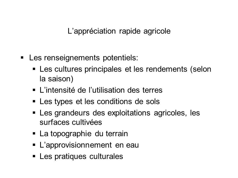 Lappréciation rapide agricole Les renseignements potentiels: Les cultures principales et les rendements (selon la saison) Lintensité de lutilisation d