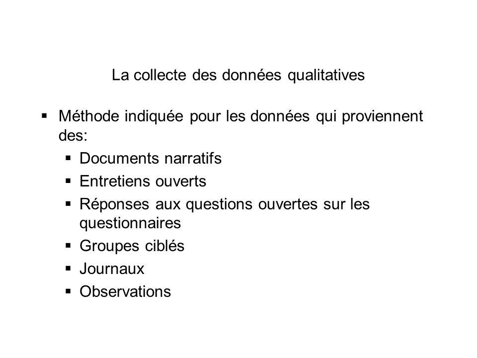 La collecte des données qualitatives Méthode indiquée pour les données qui proviennent des: Documents narratifs Entretiens ouverts Réponses aux questi