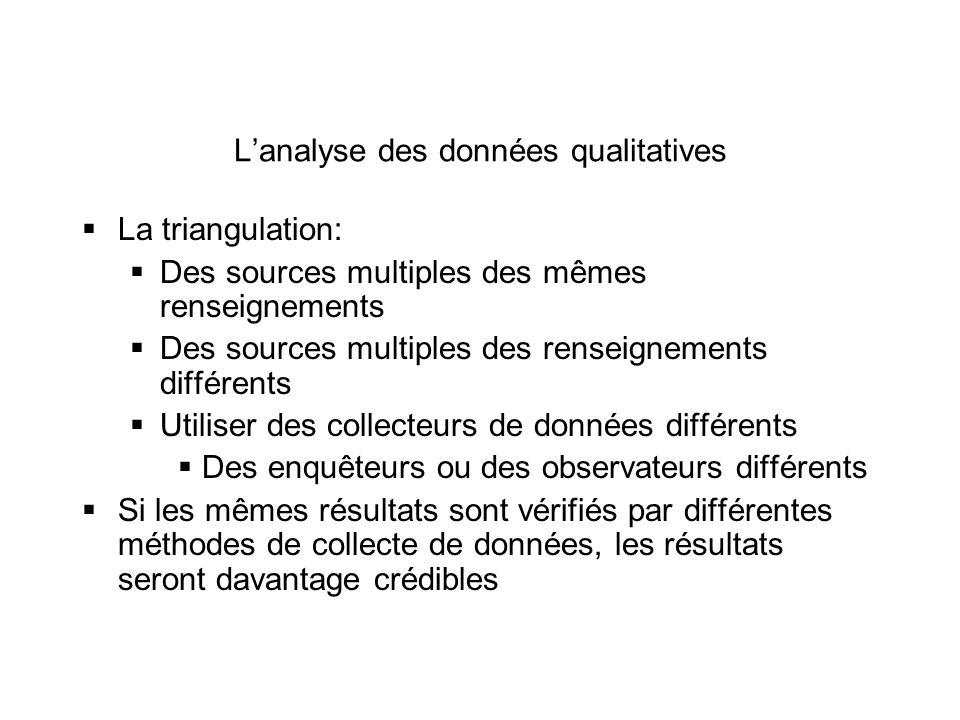 Lanalyse des données qualitatives La triangulation: Des sources multiples des mêmes renseignements Des sources multiples des renseignements différents