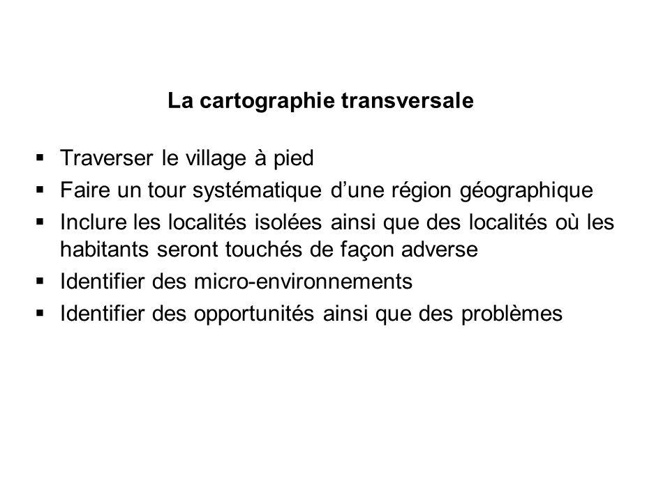 La cartographie transversale Traverser le village à pied Faire un tour systématique dune région géographique Inclure les localités isolées ainsi que d