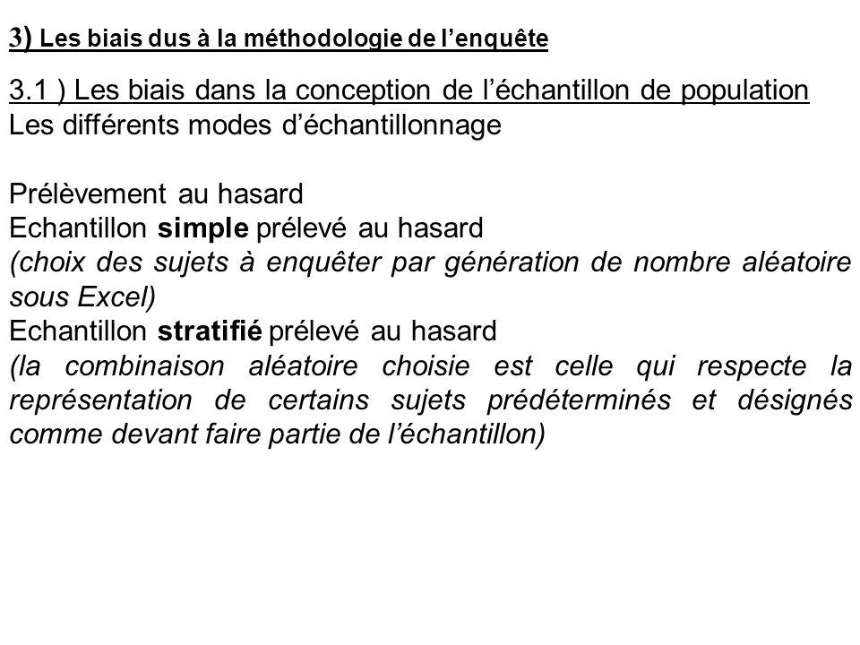 3 ) Les biais dus à la méthodologie de lenquête 3.1 ) Les biais dans la conception de léchantillon de population Les différents modes déchantillonnage