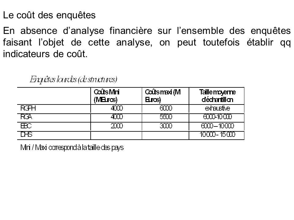 Le coût des enquêtes En absence danalyse financière sur lensemble des enquêtes faisant lobjet de cette analyse, on peut toutefois établir qq indicateu