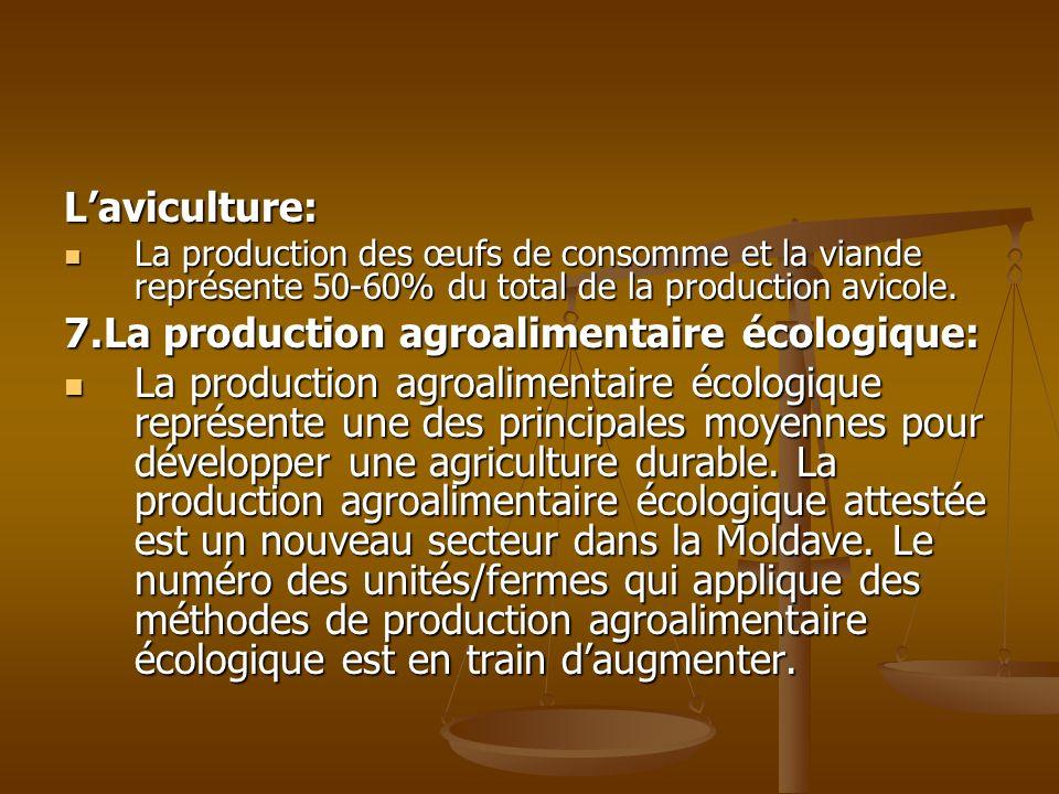 Laviculture: La production des œufs de consomme et la viande représente 50-60% du total de la production avicole. La production des œufs de consomme e